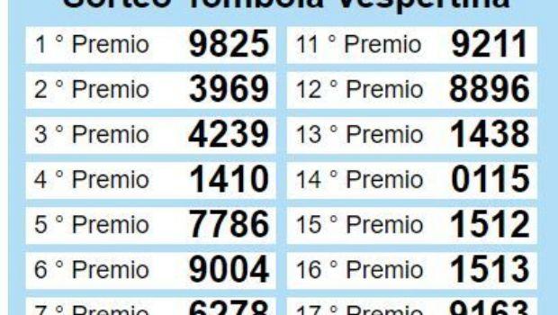 Resultados Oficiales de la Quiniela de Tucumán del Jueves 29 de Diciembre de 2016