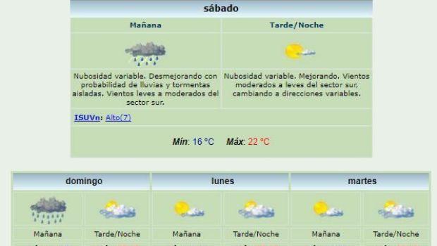 Sábado nublado y con lluvia, pero a la tarde mejorará