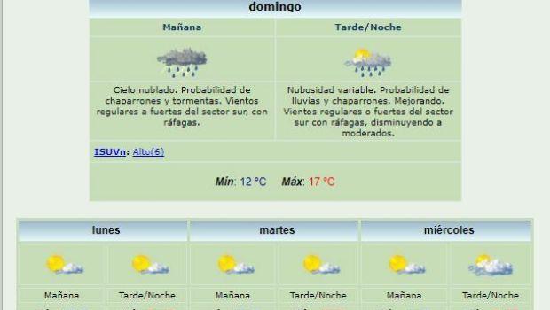 Alerta meteorológica en Tucumán por fuertes vientos y lluvias