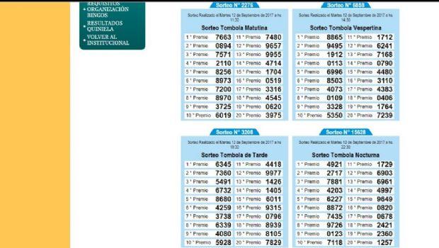 Mirá los resultados de la quiniela provincial
