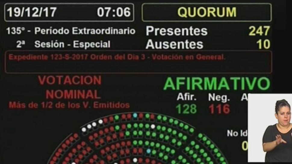 Sesión en el Congreso para tratar la reforma previsional: hay quórum