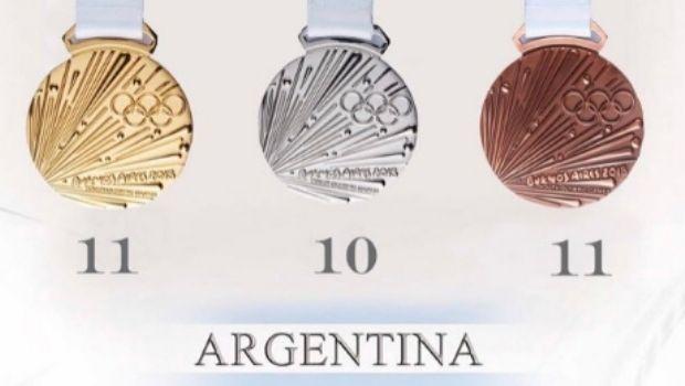 Medallero histórico para la delegación argentina en los Juegos Olímpicos de la Juventud